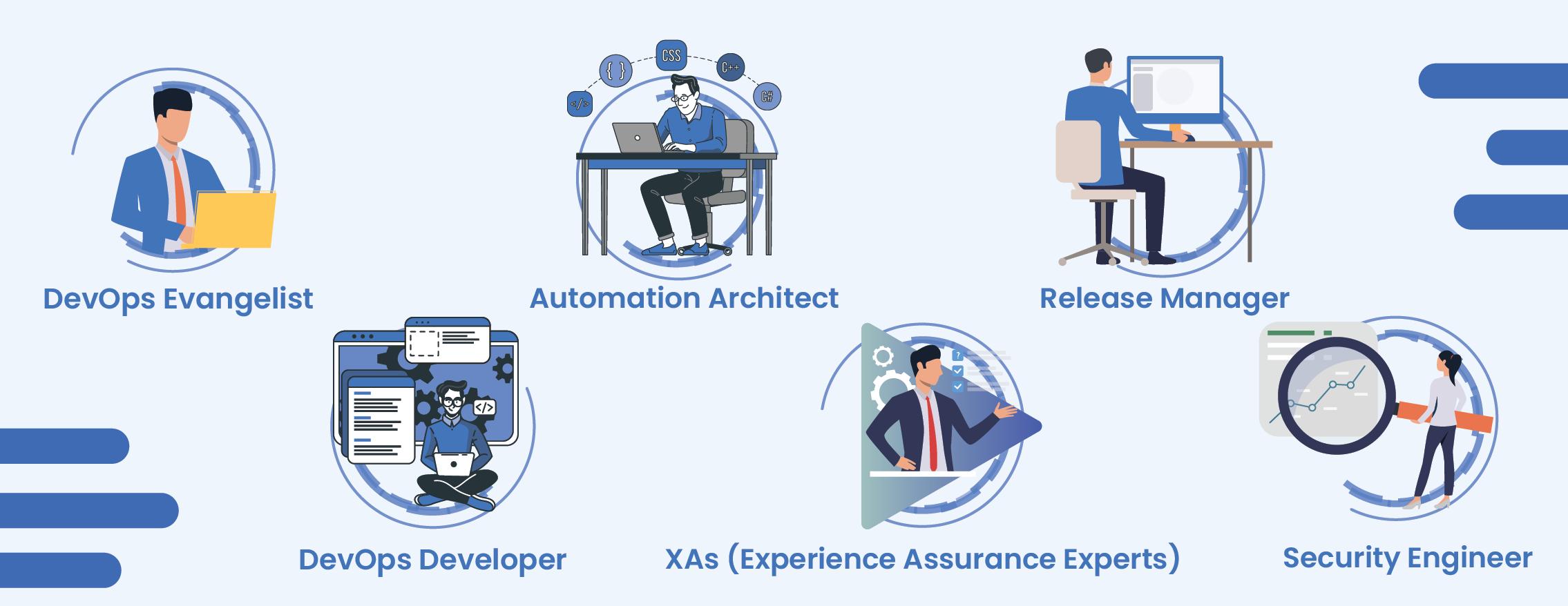 Various DevOps Job Roles and Responsibilities